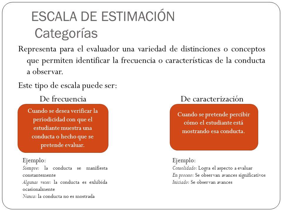 ESCALA DE ESTIMACIÓN Categorías