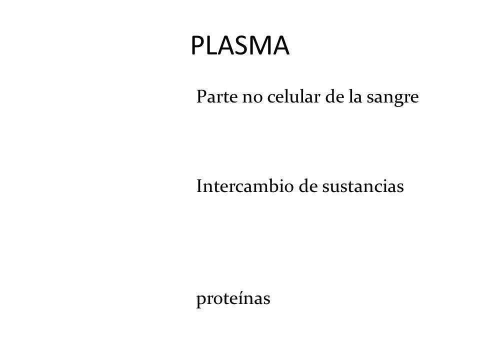 PLASMA Parte no celular de la sangre Intercambio de sustancias