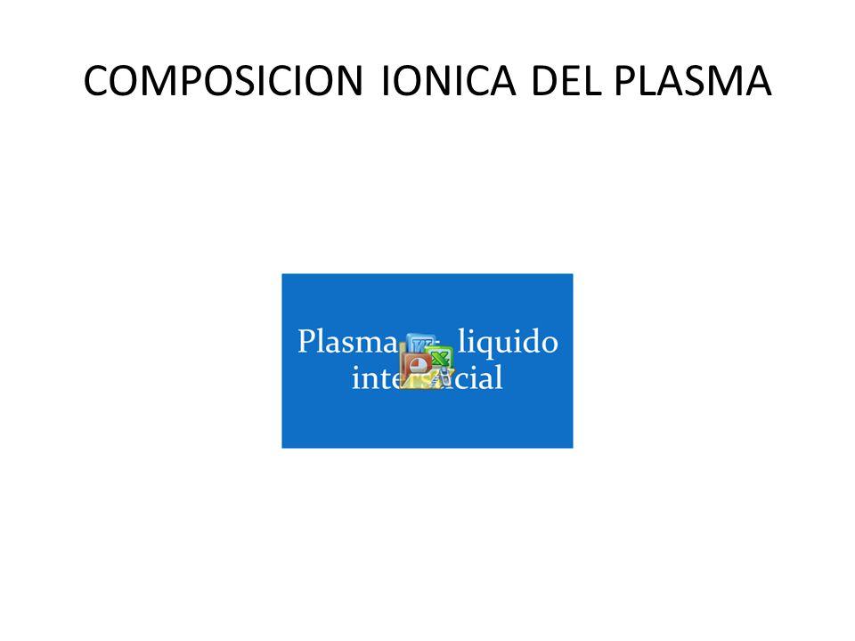 COMPOSICION IONICA DEL PLASMA