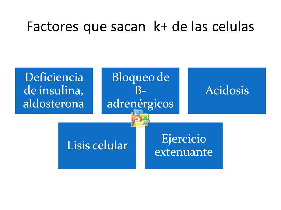 Factores que sacan k+ de las celulas