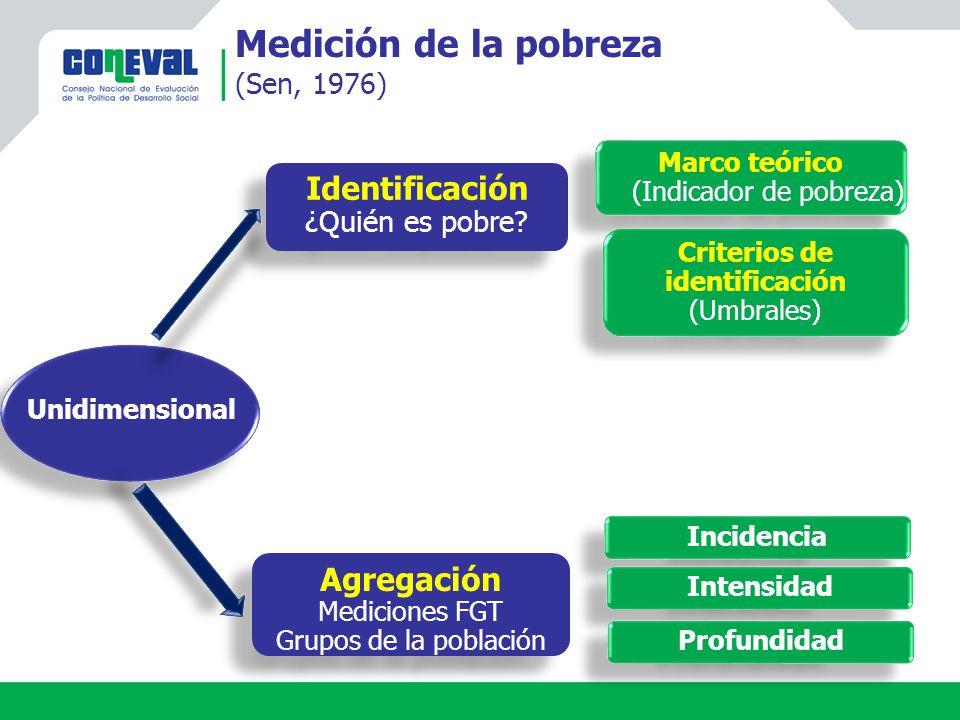 Medición oficial de la pobreza en México - ppt descargar