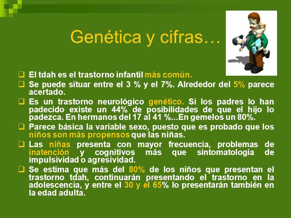 Genética y cifras… El tdah es el trastorno infantil más común.