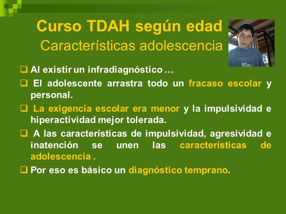 Curso TDAH según edad Características adolescencia