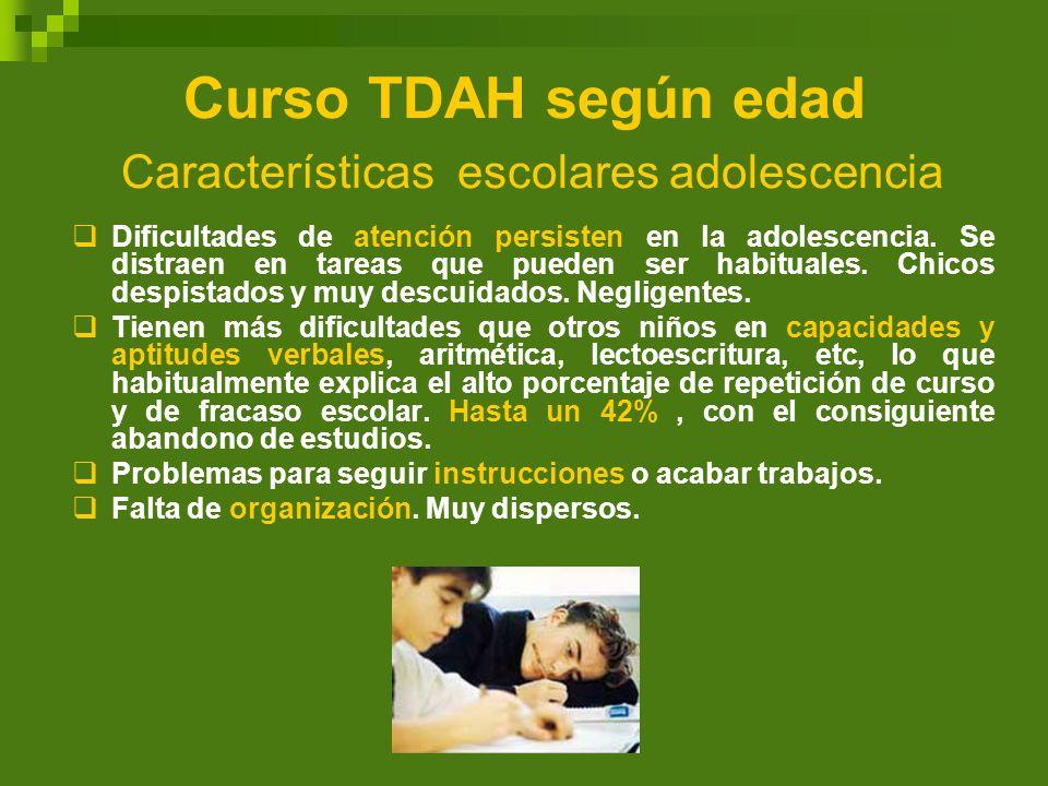 Curso TDAH según edad Características escolares adolescencia