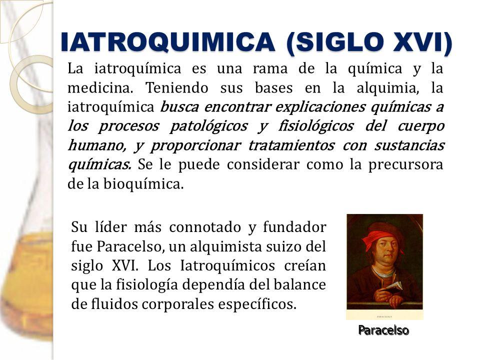 IATROQUIMICA (SIGLO XVI)