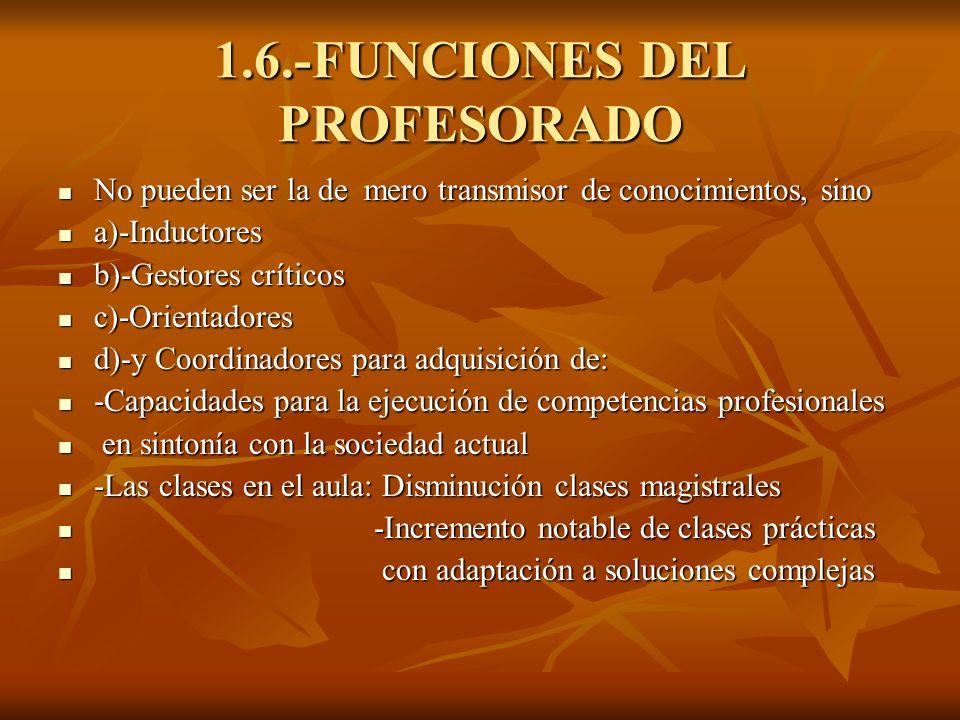 1.6.-FUNCIONES DEL PROFESORADO