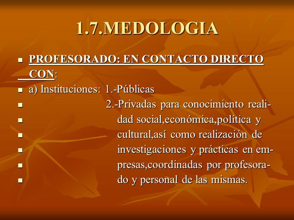 1.7.MEDOLOGIA PROFESORADO: EN CONTACTO DIRECTO CON: