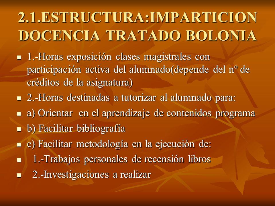 2.1.ESTRUCTURA:IMPARTICION DOCENCIA TRATADO BOLONIA