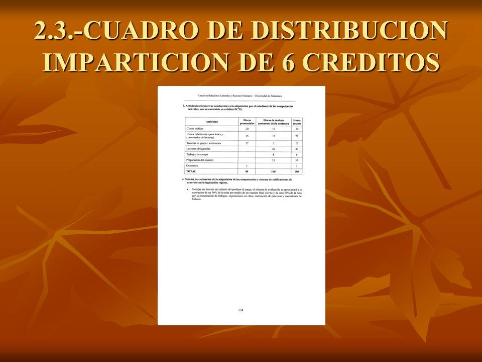 2.3.-CUADRO DE DISTRIBUCION IMPARTICION DE 6 CREDITOS