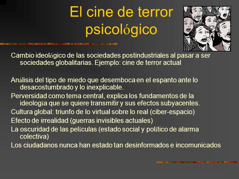 El cine de terror psicológico
