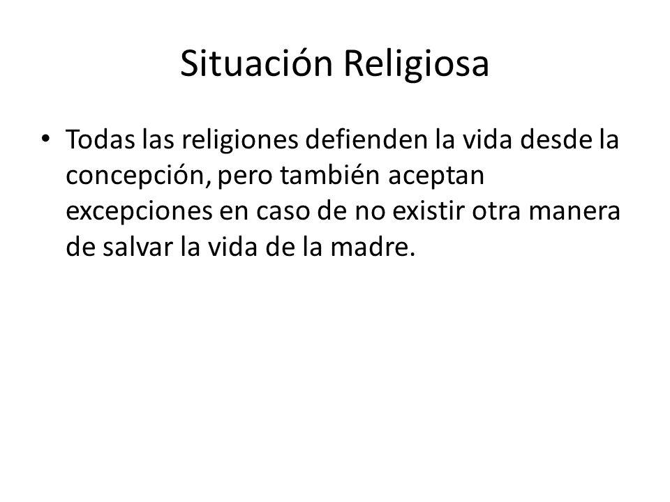 Situación Religiosa
