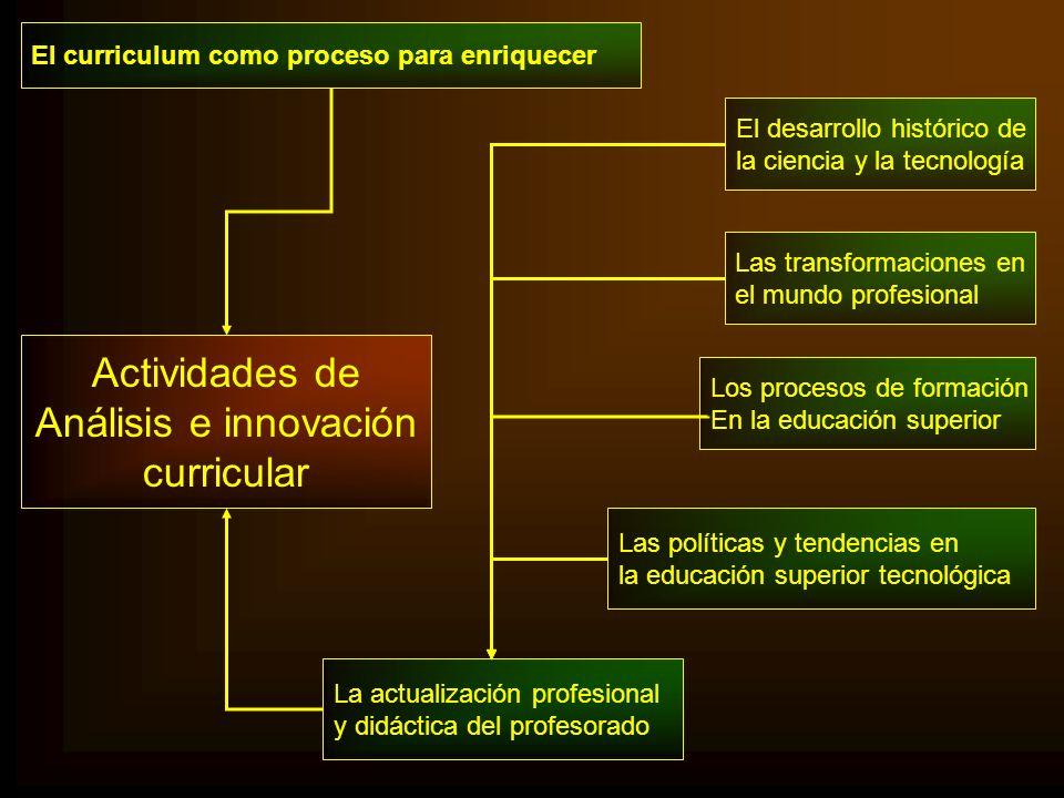 Actividades de Análisis e innovación curricular