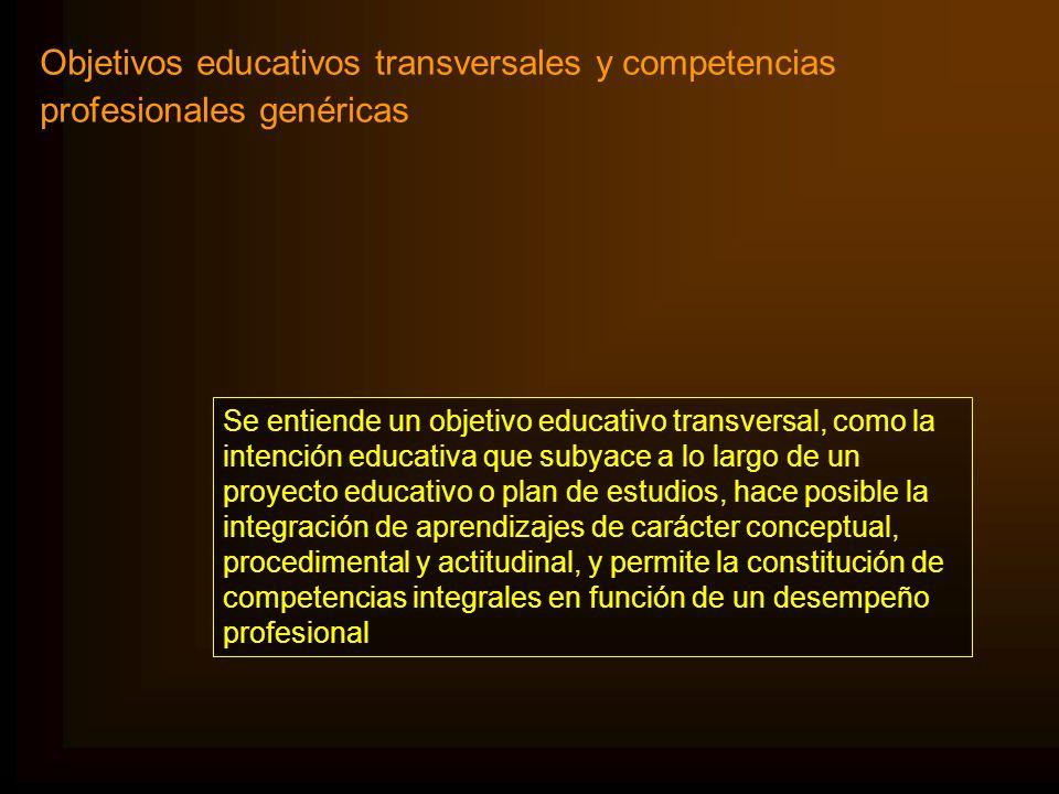 Objetivos educativos transversales y competencias