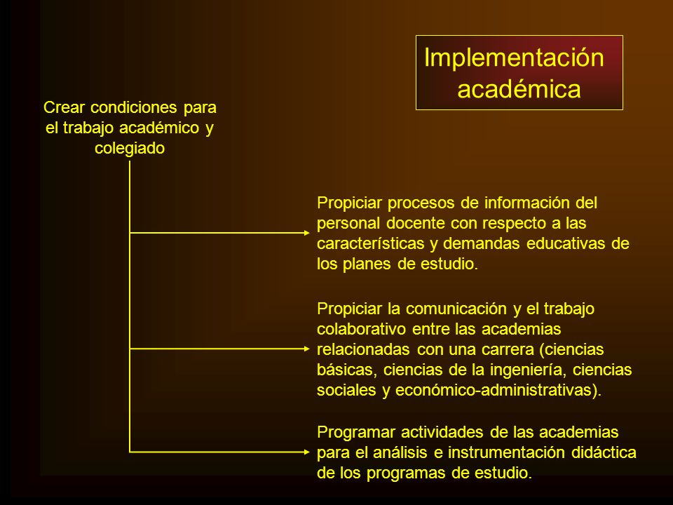 Crear condiciones para el trabajo académico y colegiado
