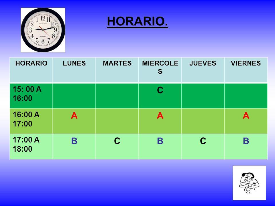 HORARIO. C A B 15: 00 A 16:00 16:00 A 17:00 17:00 A 18:00 HORARIO