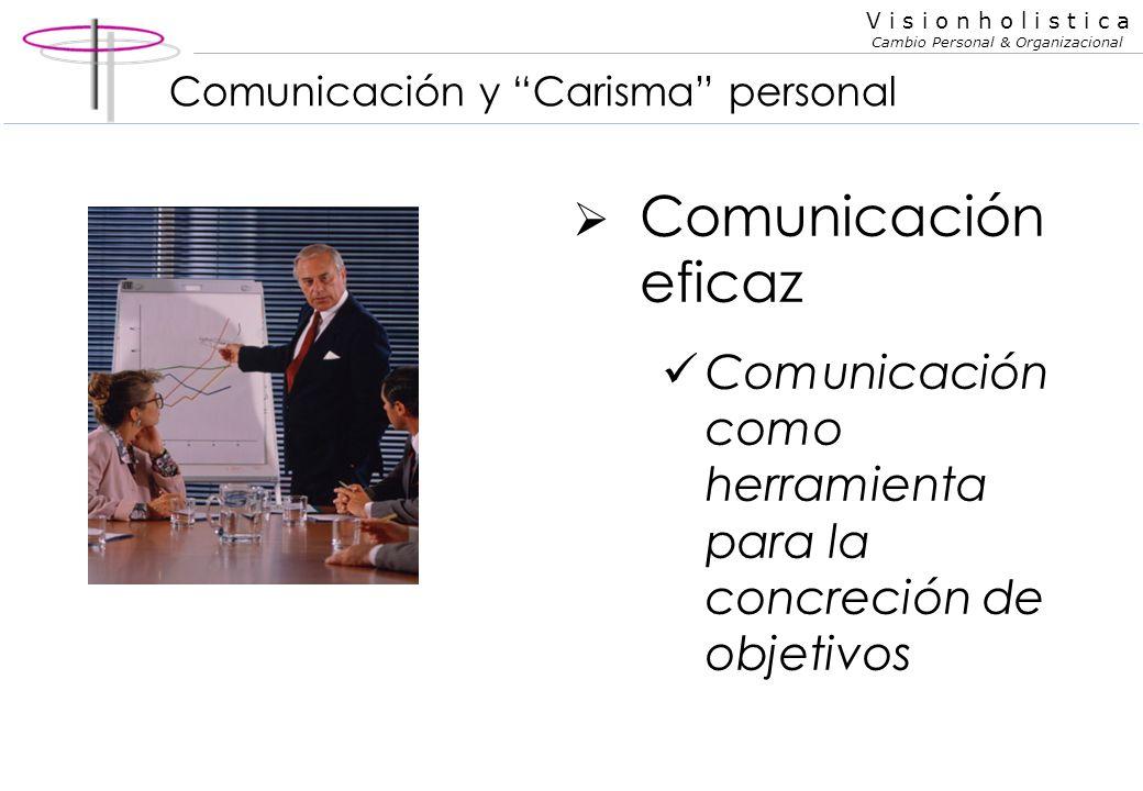 Comunicación y Carisma personal