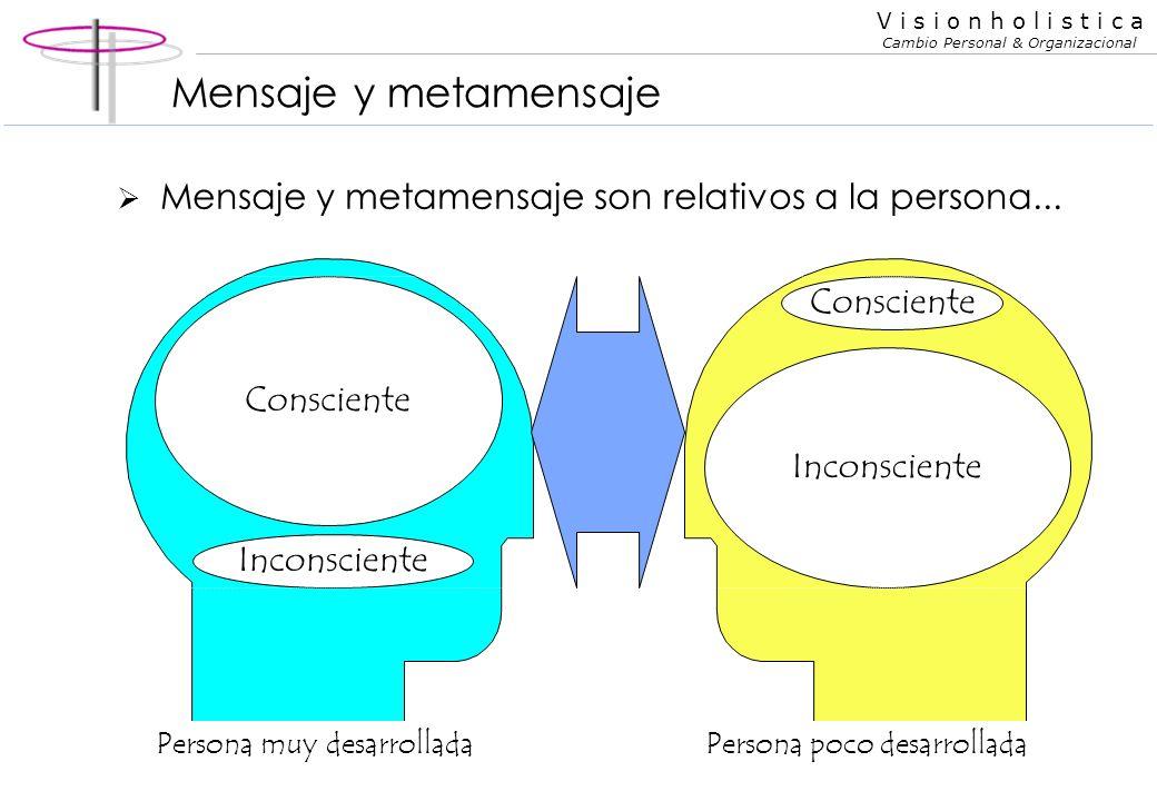 Mensaje y metamensaje Mensaje y metamensaje son relativos a la persona... Consciente. Consciente.