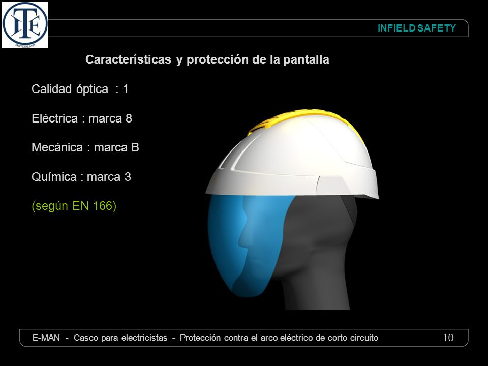 Características y protección de la pantalla