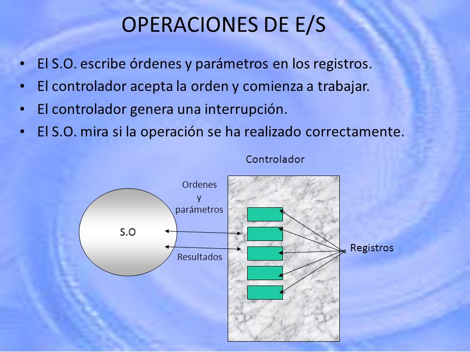 OPERACIONES DE E/SEl S.O. escribe órdenes y parámetros en los registros. El controlador acepta la orden y comienza a trabajar.