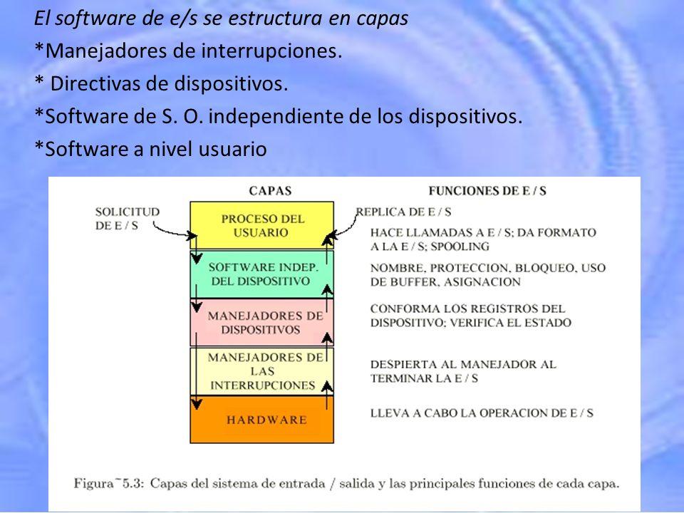 El software de e/s se estructura en capas