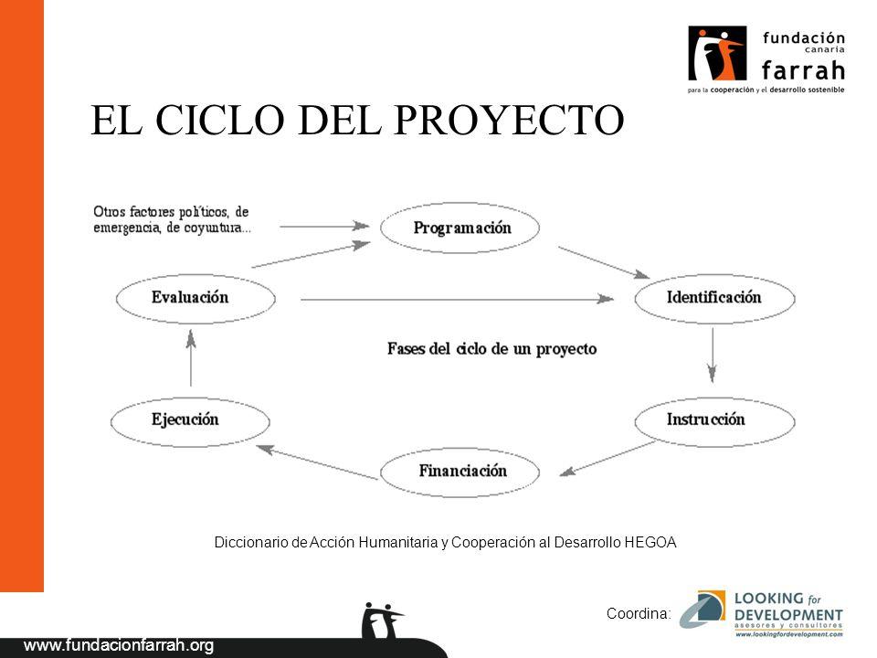 EL CICLO DEL PROYECTO Diccionario de Acción Humanitaria y Cooperación al Desarrollo HEGOA