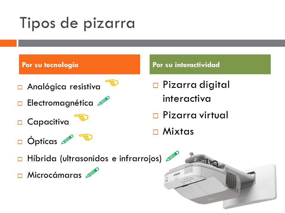 Tipos de pizarra Pizarra digital interactiva Pizarra virtual Mixtas