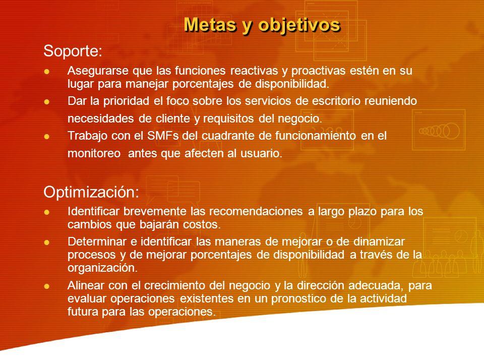 Metas y objetivos Soporte: Optimización: