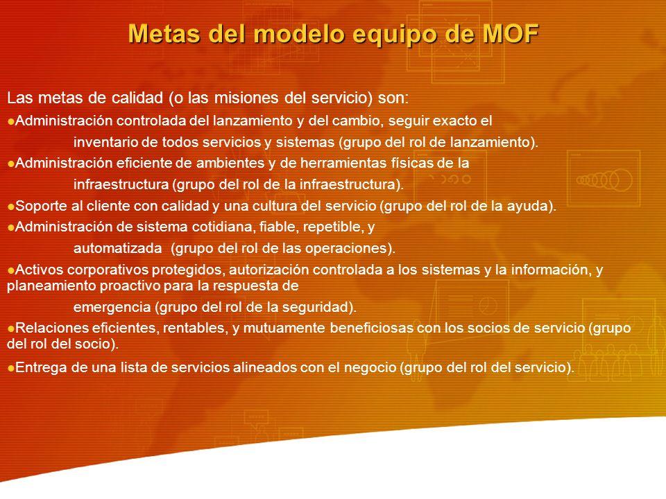 Metas del modelo equipo de MOF