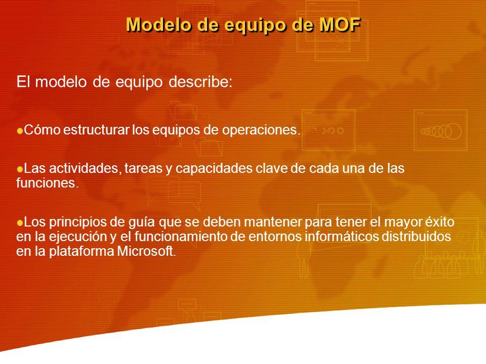 Modelo de equipo de MOF El modelo de equipo describe: