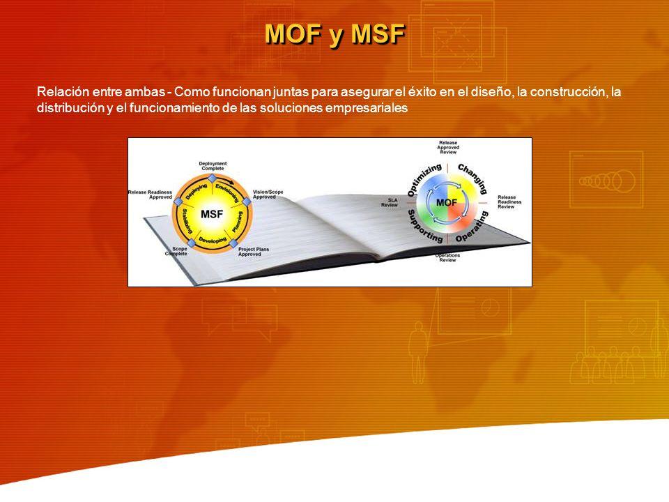 MOF y MSF