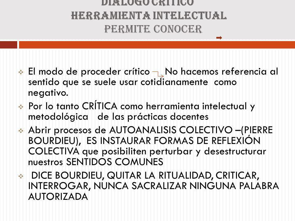 Dialogo CRÍTICO HERRAMIENTA INTELECTUAL permite conocer