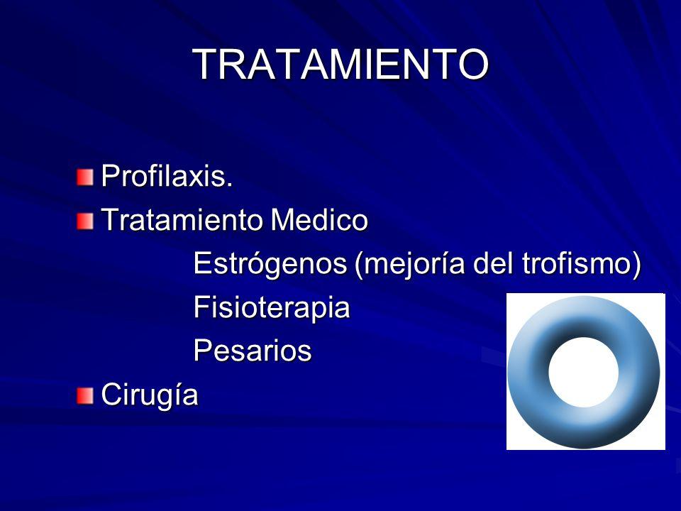 TRATAMIENTO Profilaxis. Tratamiento Medico
