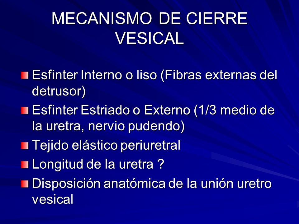 MECANISMO DE CIERRE VESICAL