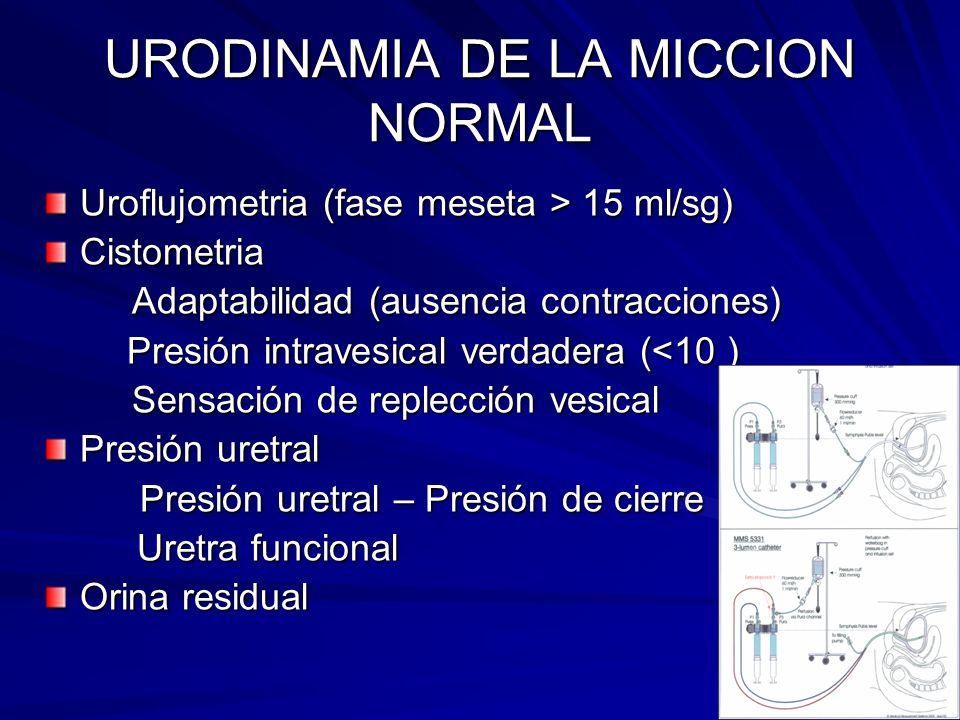 URODINAMIA DE LA MICCION NORMAL