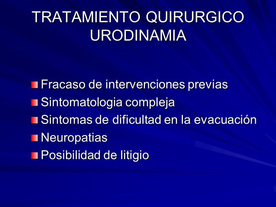 TRATAMIENTO QUIRURGICO URODINAMIA