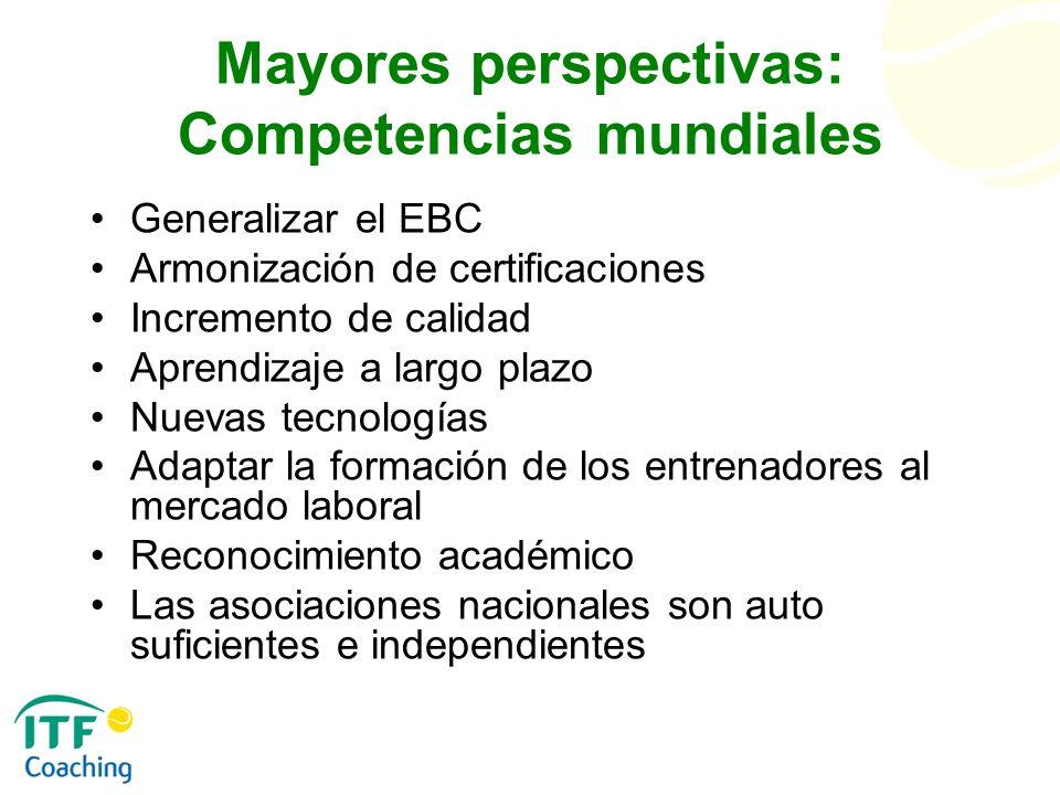 Mayores perspectivas: Competencias mundiales