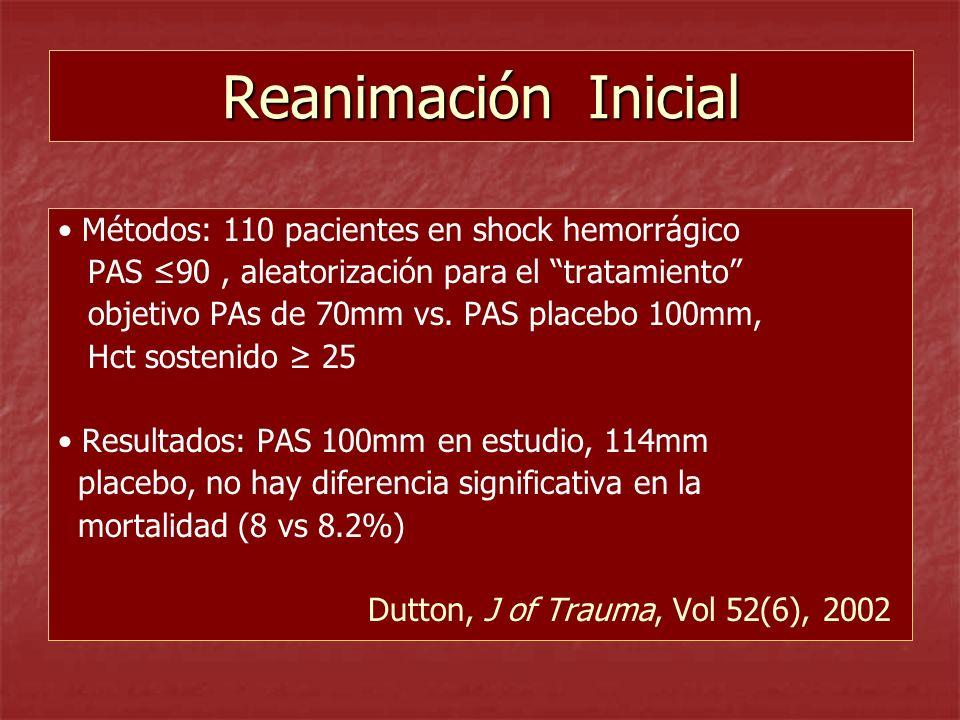 Reanimación Inicial • Métodos: 110 pacientes en shock hemorrágico