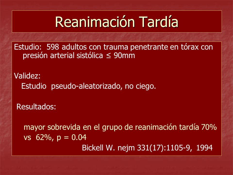 Reanimación TardíaEstudio: 598 adultos con trauma penetrante en tórax con presión arterial sistólica ≤ 90mm.