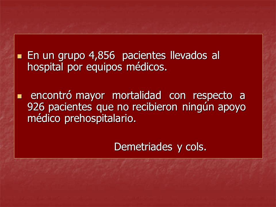 En un grupo 4,856 pacientes llevados al hospital por equipos médicos.