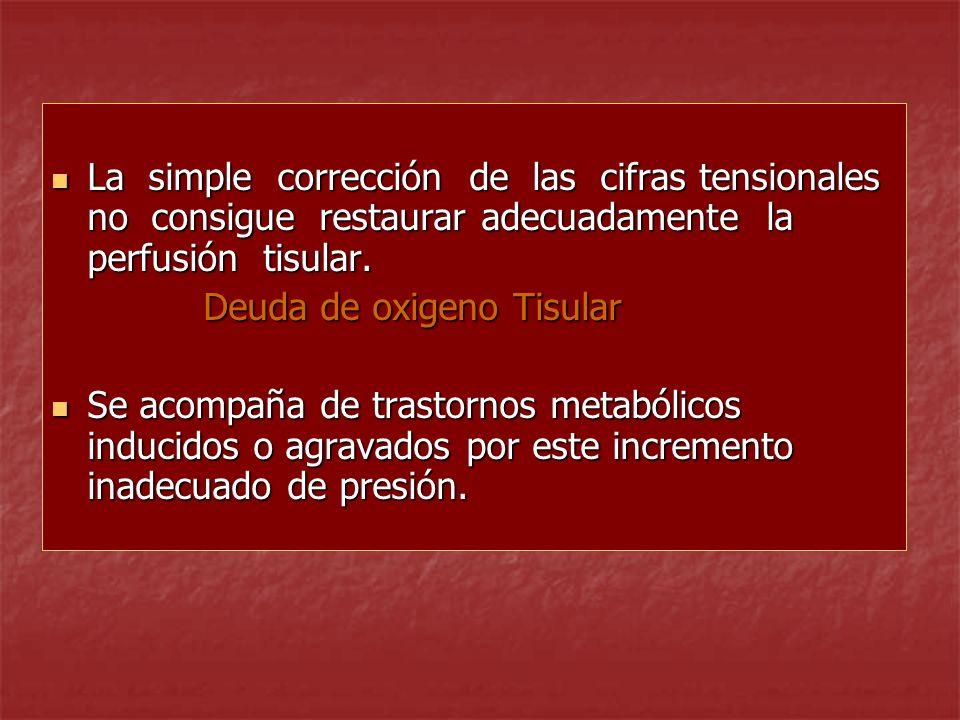 La simple corrección de las cifras tensionales no consigue restaurar adecuadamente la perfusión tisular.