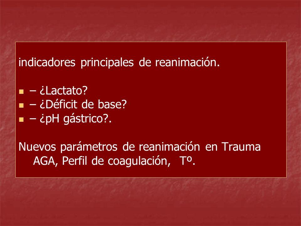 indicadores principales de reanimación.