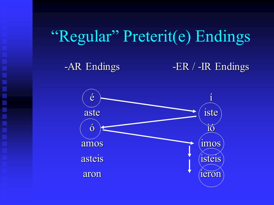 Regular Preterit(e) Endings