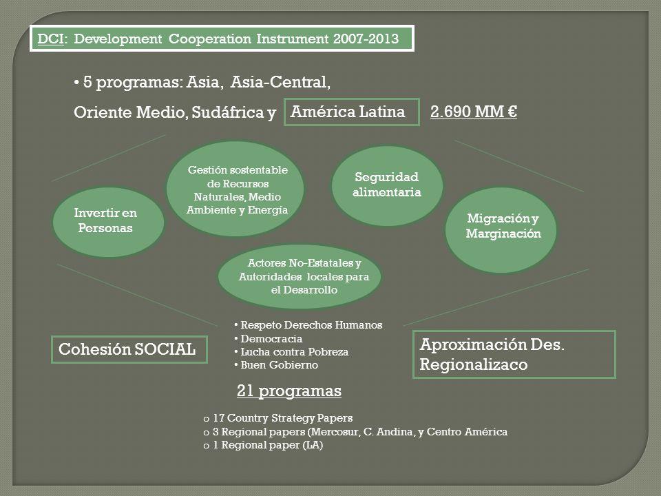 5 programas: Asia, Asia-Central, Oriente Medio, Sudáfrica y