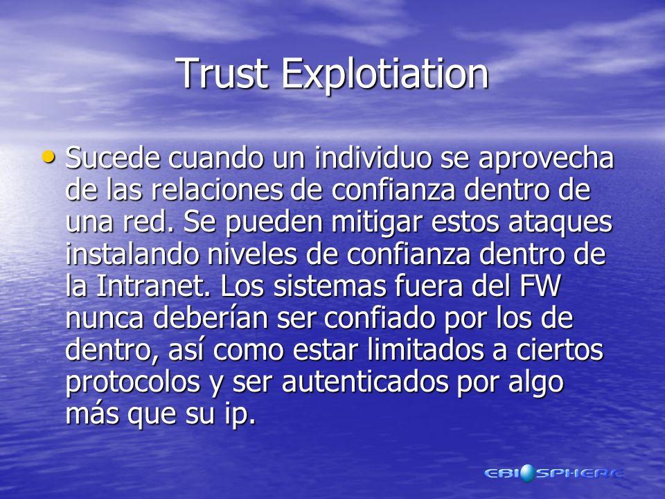 Trust Explotiation