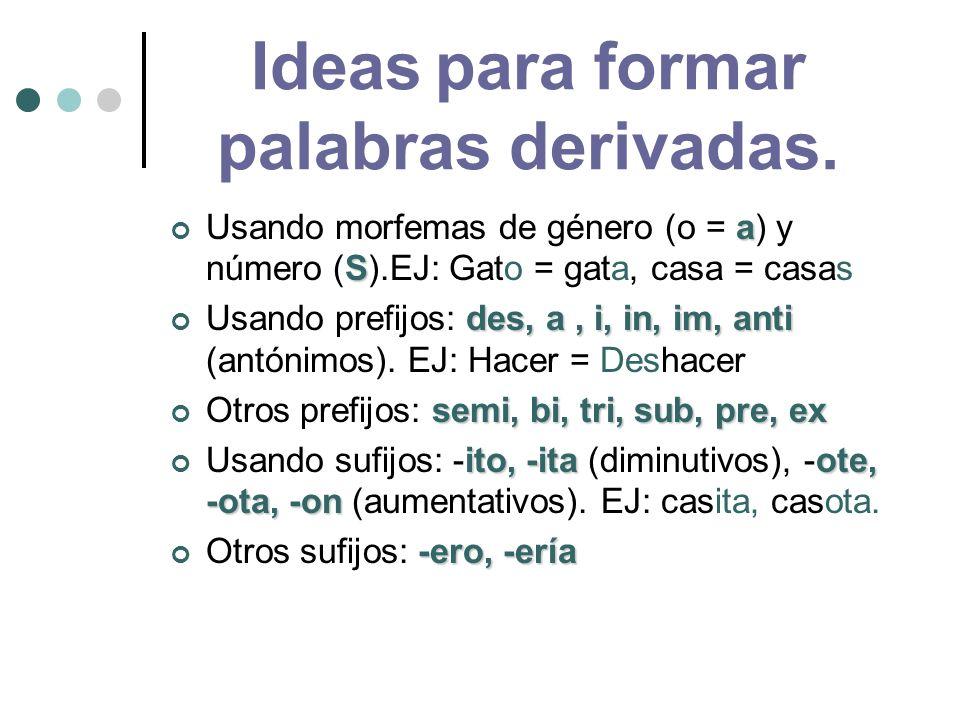 Ideas para formar palabras derivadas.