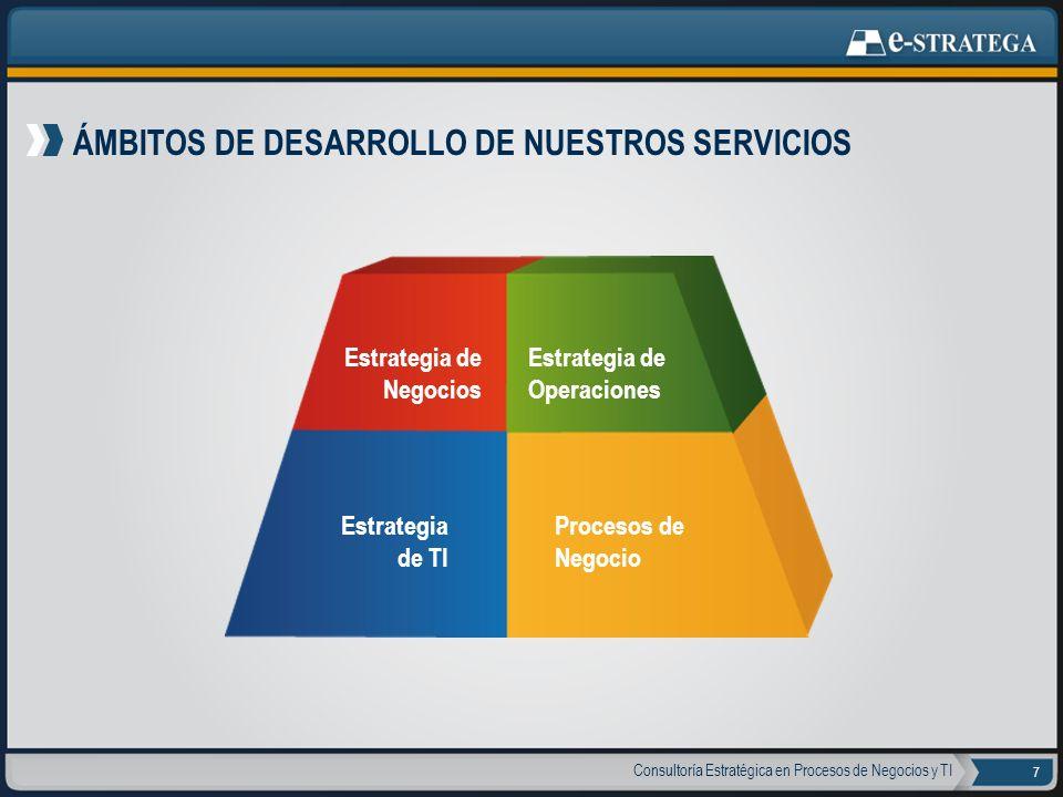 ÁMBITOS DE DESARROLLO DE NUESTROS SERVICIOS
