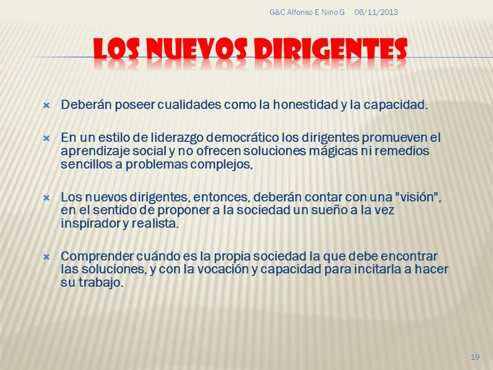 G&C Alfonso E Nino G 23/03/2017. LOS NUEVOS DIRIGENTES. Deberán poseer cualidades como la honestidad y la capacidad.