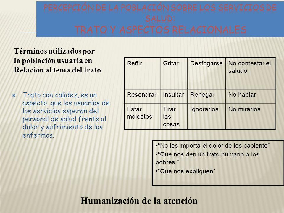 Humanización de la atención