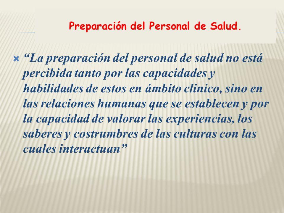 Preparación del Personal de Salud.
