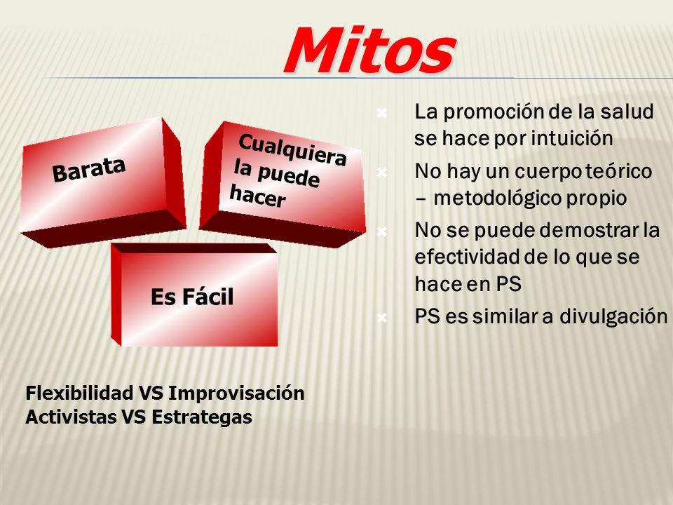 Mitos La promoción de la salud se hace por intuición